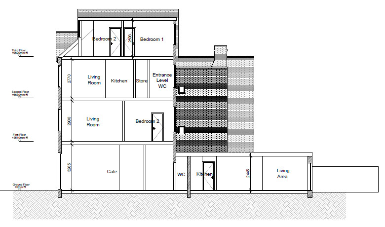 Islington dwellings